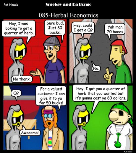 085-Herbal Economics